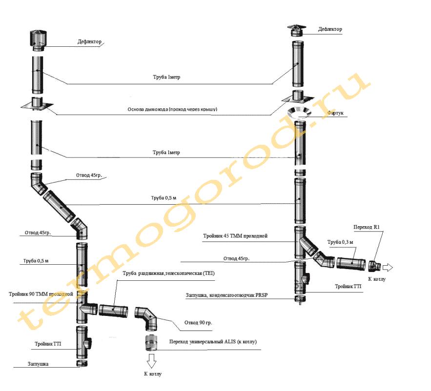 схема газохода котельной с двумя котлами