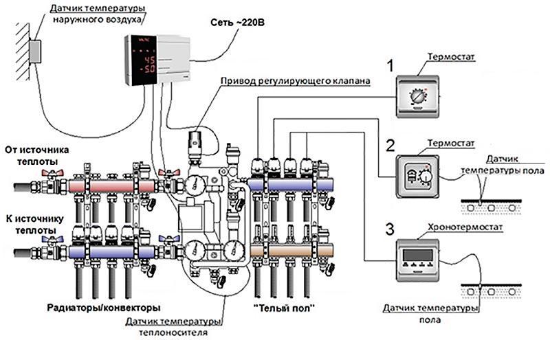 Схема подключения автоматики для теплого пола