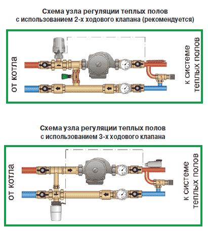 Схемы предварительных усилителей на микросхемах