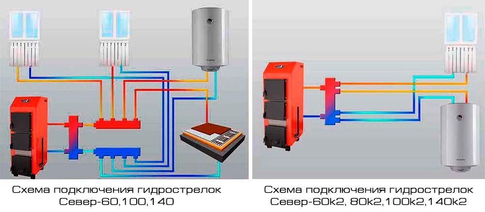 Схема подключения гидрострелки Север