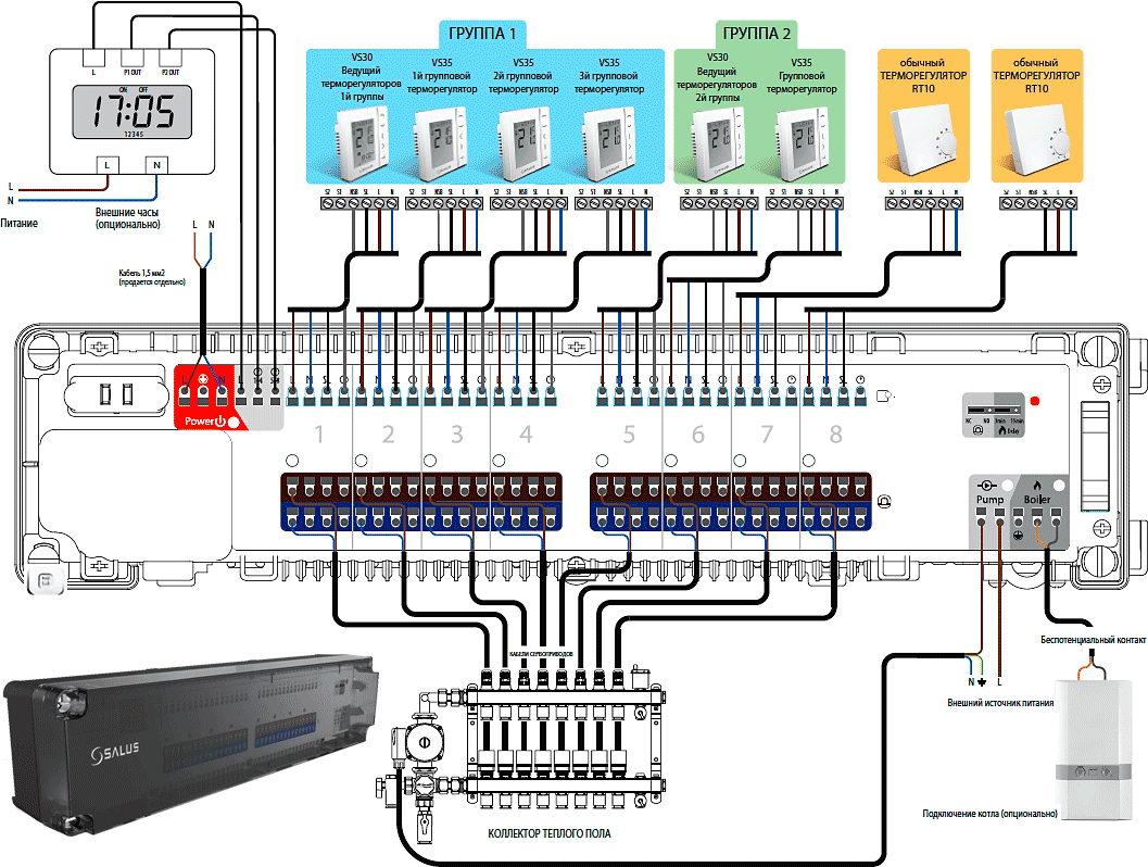 Wfht basic 230v термостат схема подключения для котла