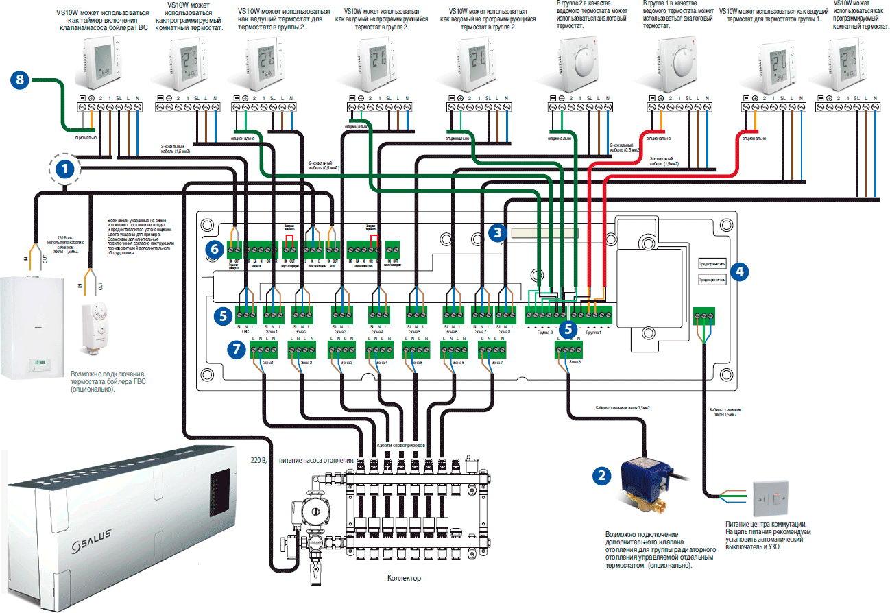 Схема подключения водяного тёплого пола к электричеству схема
