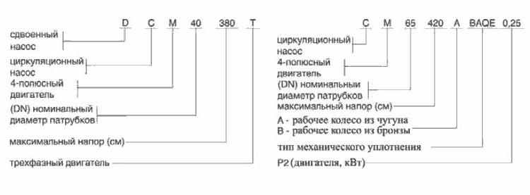 Обозначение циркуляционных насосов DAB серии CM, DCM