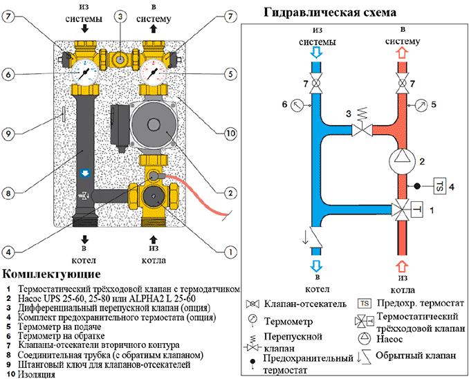 Устройство и гидравлическая схема группы термостатической регуляции Caleffi 166600