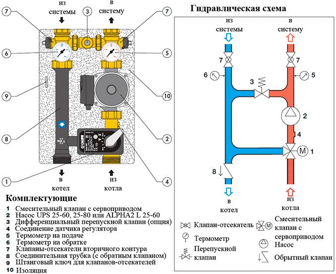 Устройство и гидравлическая схема группы регуляции с сервоприводом Caleffi 167600