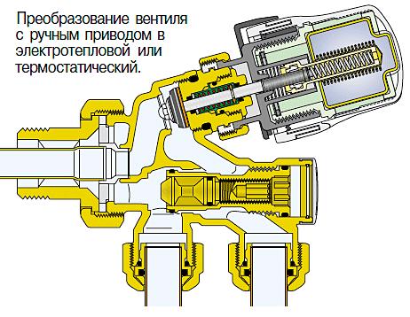 Преобразование вентиля Caleffi 455 с ручным приводом в электротепловой или термостатический