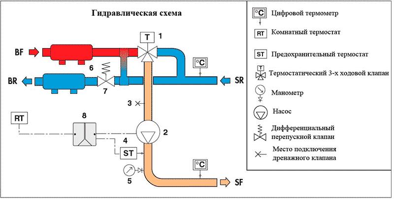 Гидравлическая схема подключения узла регуляции Калеффи