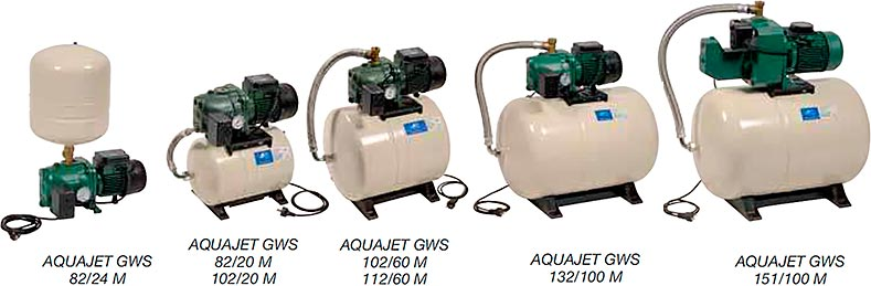 dab aquajet gws модели