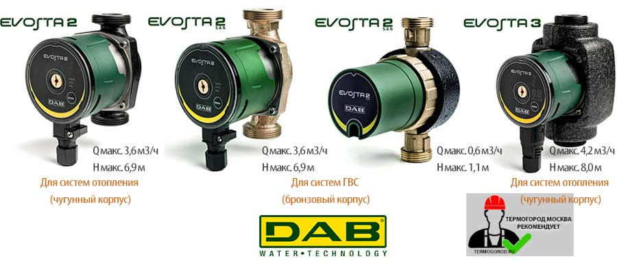 Циркуляционные насосы DAB Evosta 2 и Evosta 3
