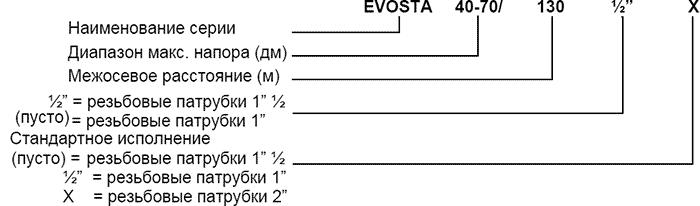Обозначения насосов DAB EVOSTA