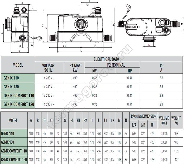 Геометрические размеры автоматических канализационных станций DAB GENIX
