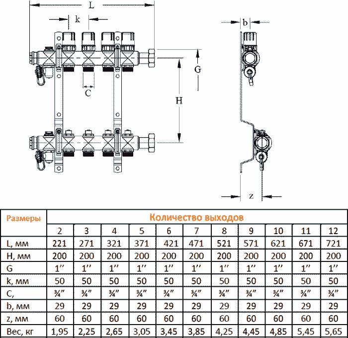 Габаритные размеры коллекторов NED с балансировочными клапанами