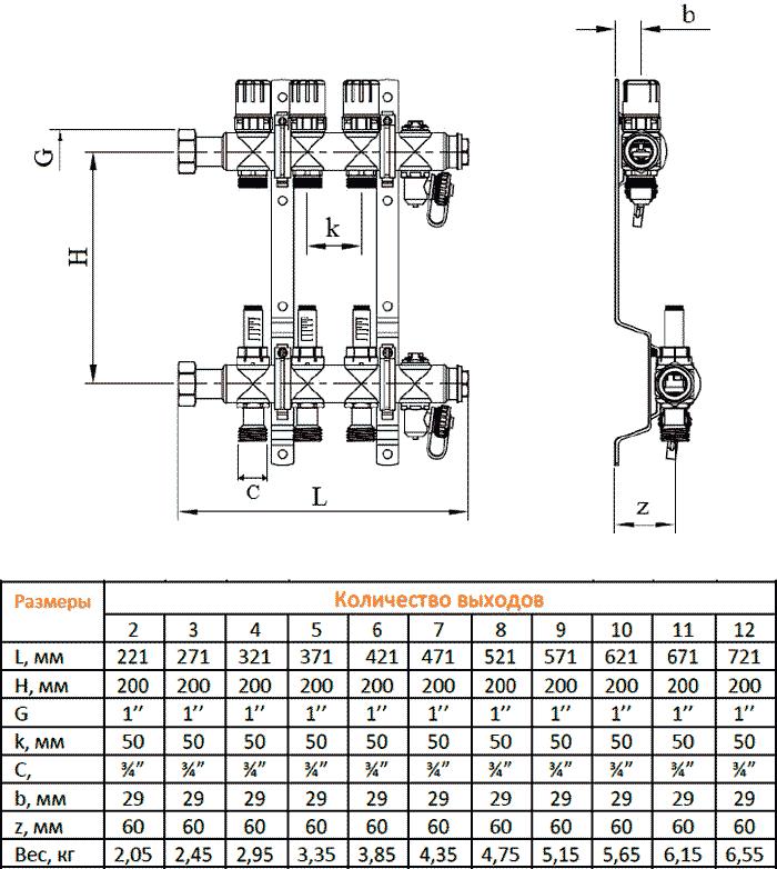 Габаритные размеры коллекторов NED с расходомерами