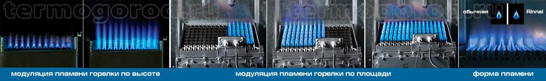 Горелка газового котла Rinnai
