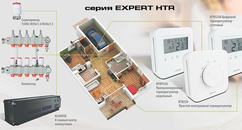 Salus Expert HTR термостаты для теплого пола