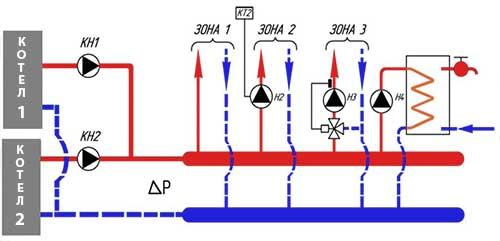 Система отопления без гидравлической стрелки