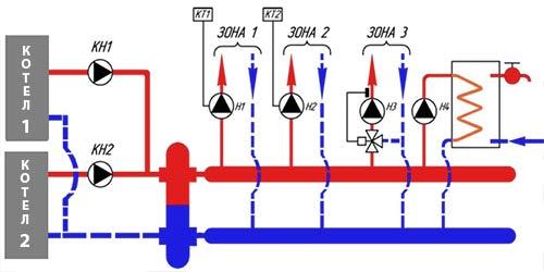 Система с использованием гидравлического разделителя