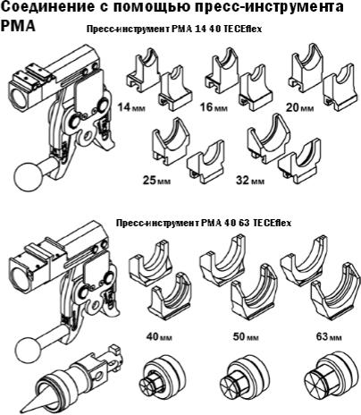 Инструмент для монтажа труб из сшитого полиэтилена TECE PMA
