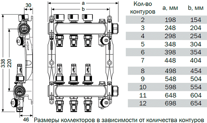Геометрические размеры коллекторов TECE для теплых полов с соединениями push-fit