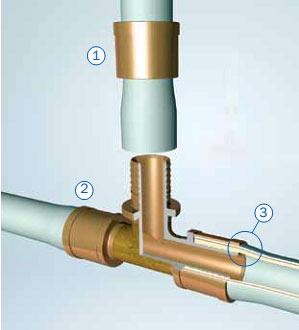 Монтаж труб из сшитого полиэтилена TECE