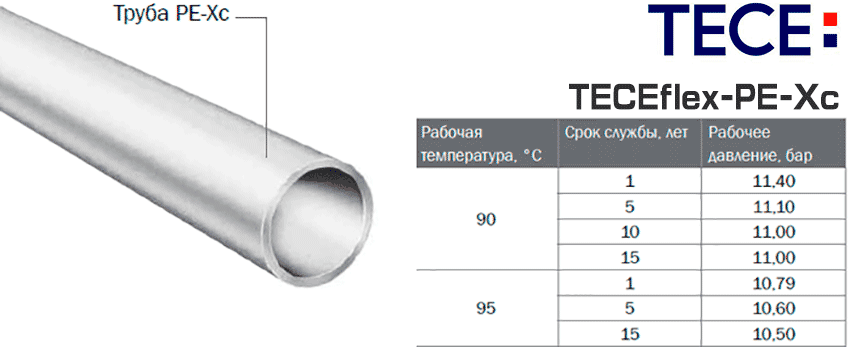Труба для водоснабжения PE-Xc