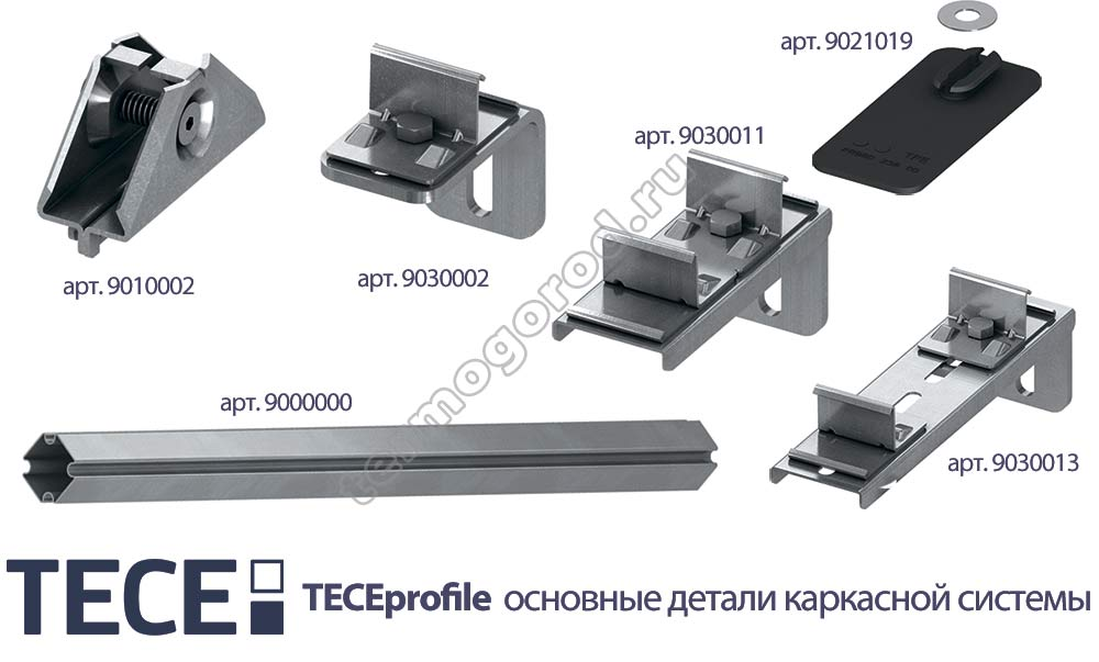 элементы системы teceprofil