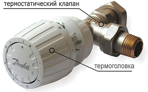 Термоголовка для радиатора с термовентилем