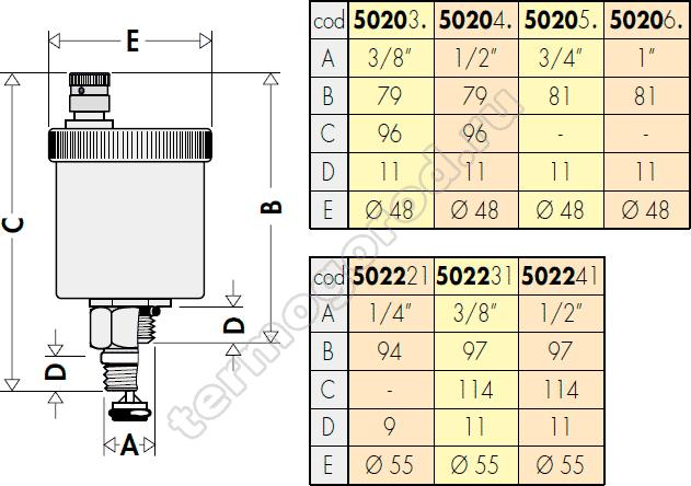 Геометрические и присоединительные размеры воздухоудалителя Caleffi Minical 502030 502040