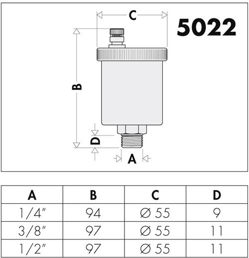 Геометрические и присоединительные размеры воздухоудалителя caleffi 5022