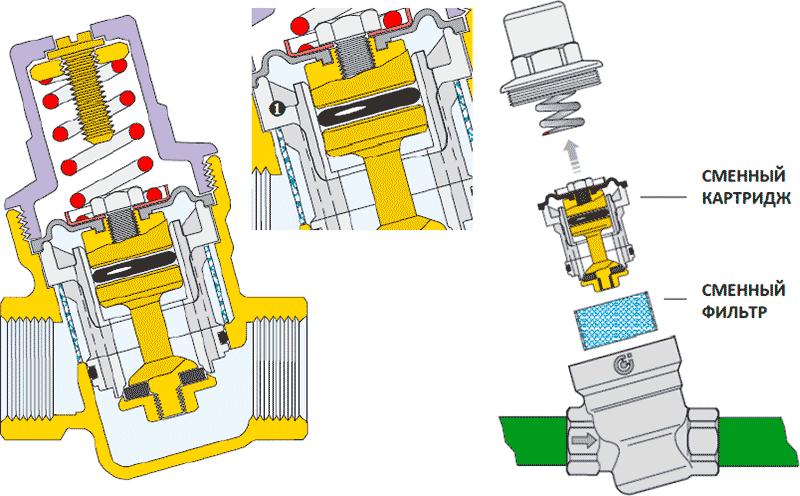 caleffi 5330 конструктивные особенности