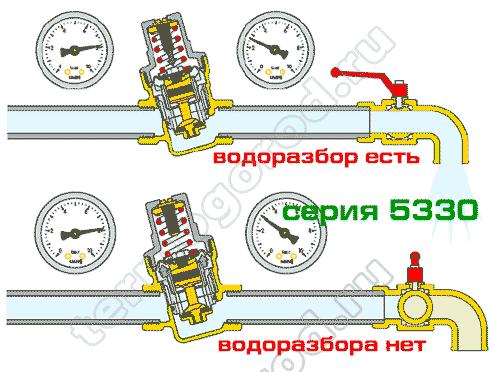 caleffi 5330 принцип работы