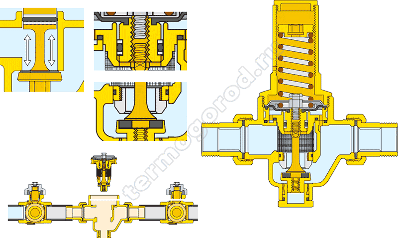 caleffi 5336 конструктивные особенности