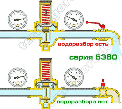 caleffi 5336 принцип работы