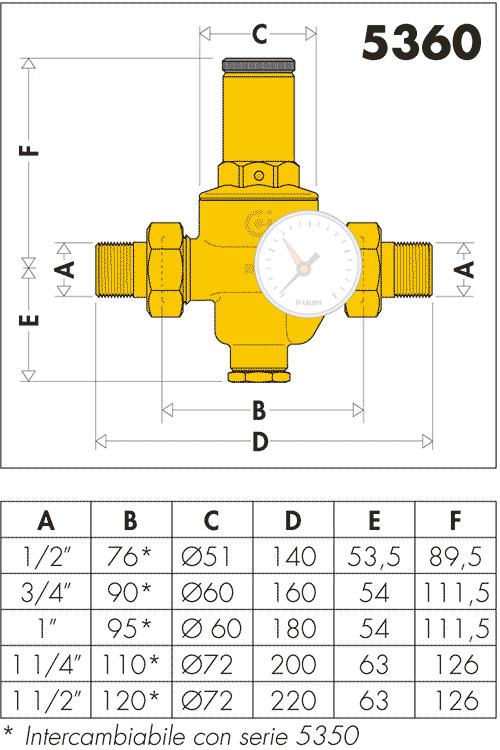 Габаритные и присоединительные размеры редукционного клапана Caleffi 5360