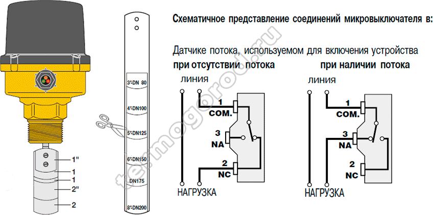 Датчик потока caleffi 626600 подключение
