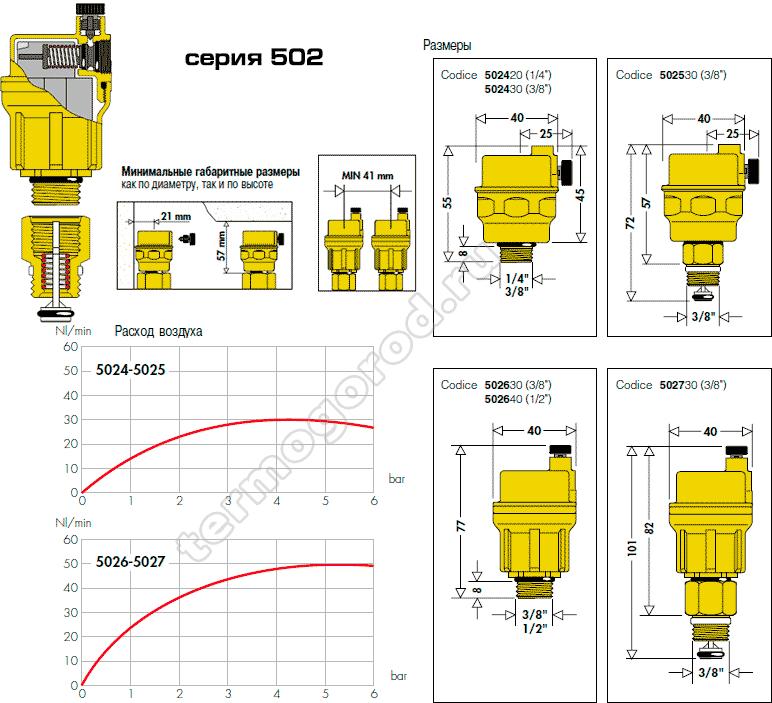 caleffi robocal технические характеристики