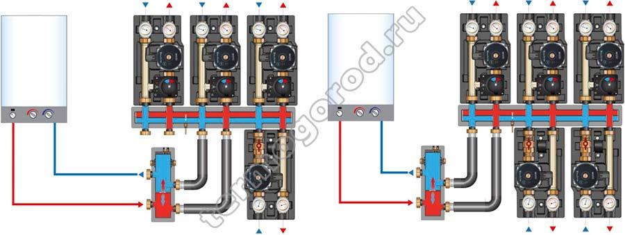 Схема подключения гидравлического разделителя DAB