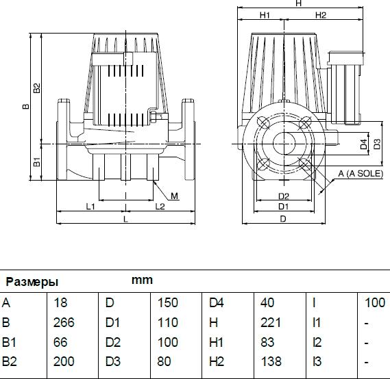 Габаритные и присоединительные размеры DAB BPH 120/250.40 M