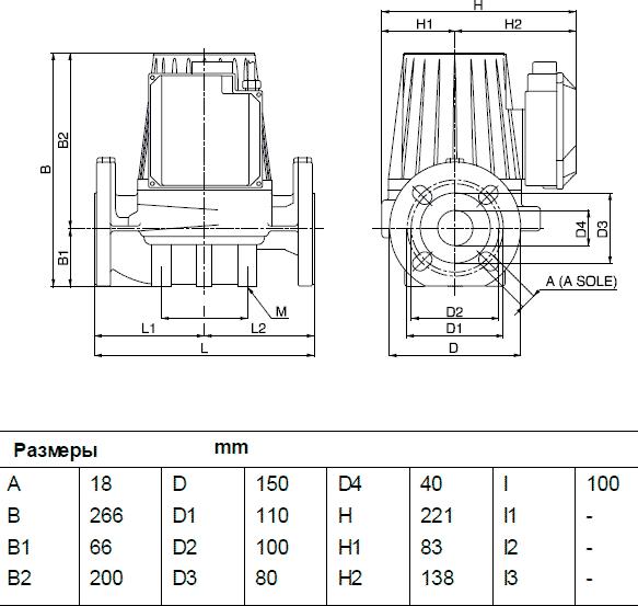 Габаритные и присоединительные размеры DAB BPH 120/250.40 T