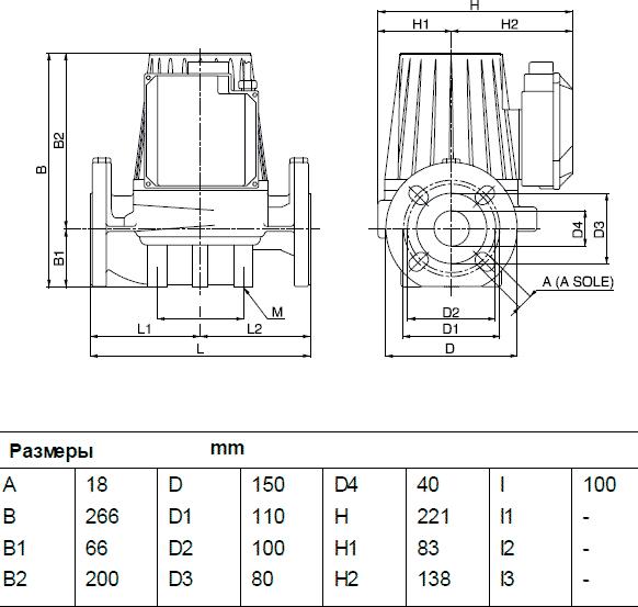 Габаритные и присоединительные размеры DAB BPH 60/250.40 T