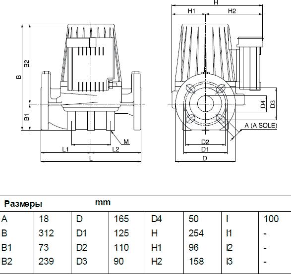 Габаритные и присоединительные размеры DAB BPH 60/280.50 M