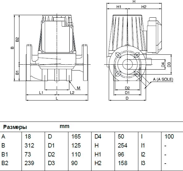 Габаритные и присоединительные размеры DAB BPH 60/280.50 T