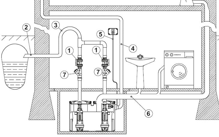 Пример монтажа канализационной установки ДАБ ФЕКАФОС