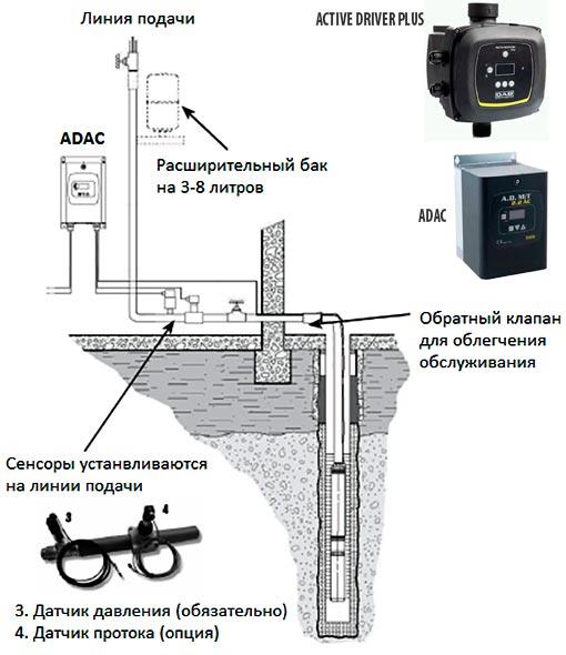 Схема подключения скважинного насоса Dab Micra HS