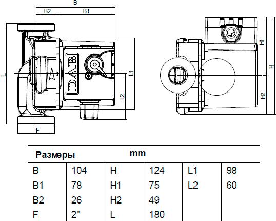 Гидравлические характеристики DAB VА 25/180 X