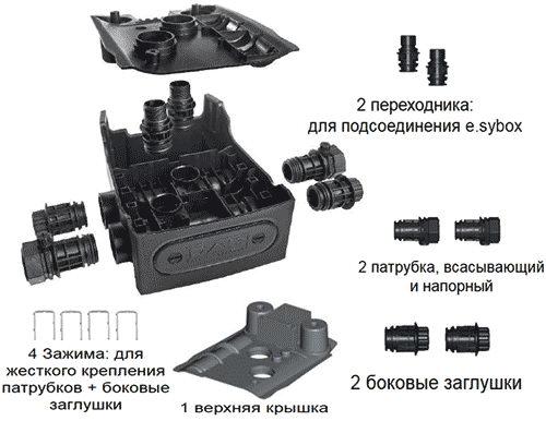 DAB E.SYDOCK комплект