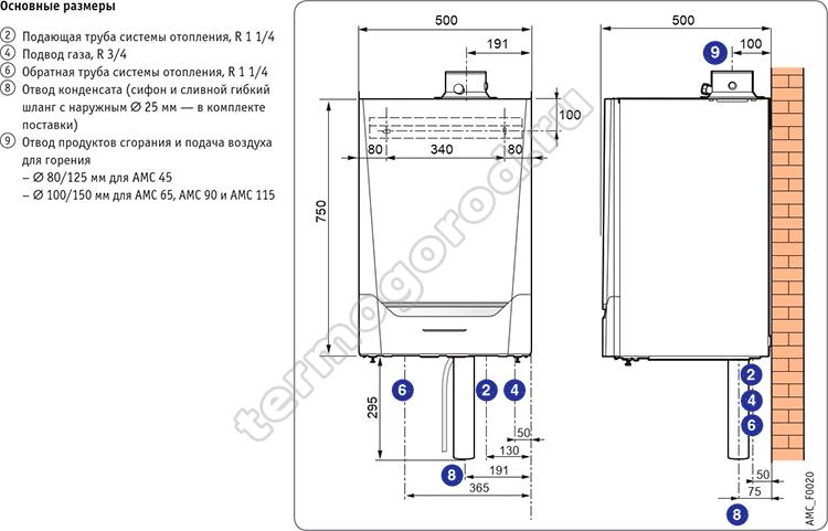 Габаритные и присоединительные размеры котла De Dietrich EVODENS PRO AMC 90