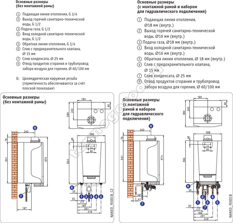 Габаритные и присоединительные размеры котла De Dietrich NANEO S PMC-S 24/28 MI