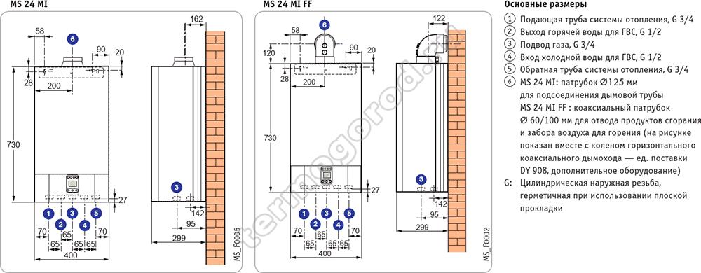 Габаритные и присоединительные размеры котла De Dietrich ZENA MS 24 MI FF