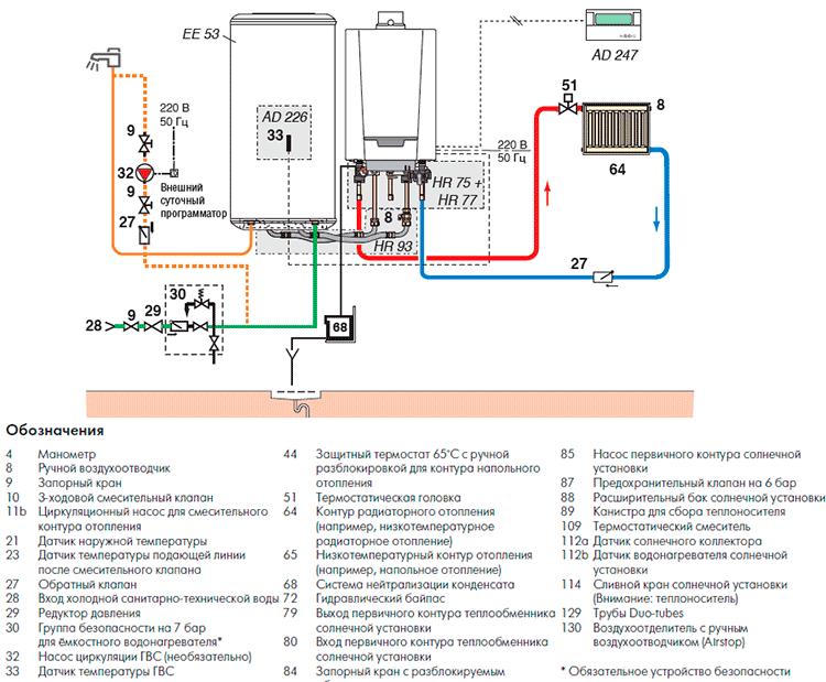 Пример монтажа газового котла PMC-M 24 с водонагревателем BMR 80